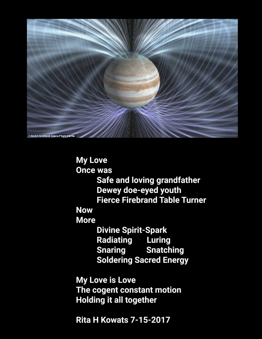 Divine Magnetosphere A Love Poem